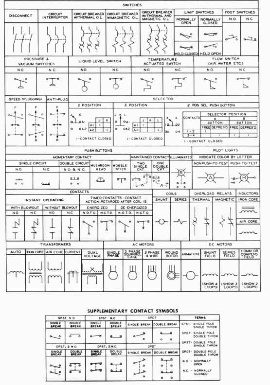 Electrical symbols - Gray Furnaceman Furnace Troubleshoot and RepairGray Furnace Man
